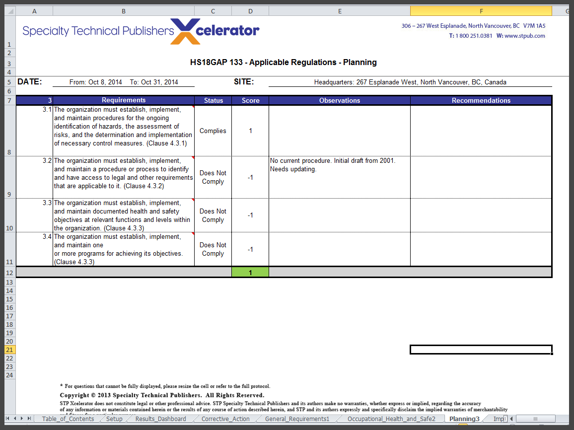 Your Audit At A Glance  Audit Format